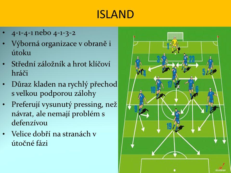 ISLAND 4-1-4-1 nebo 4-1-3-2 Výborná organizace v obraně i útoku Střední záložník a hrot klíčoví hráči Důraz kladen na rychlý přechod s velkou podporou