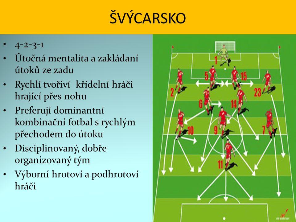 ŠVÝCARSKO 4-2-3-1 Útočná mentalita a zakládaní útoků ze zadu Rychlí tvořiví křídelní hráči hrající přes nohu Preferují dominantní kombinační fotbal s