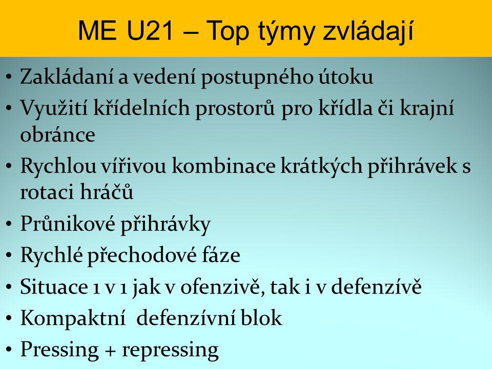 ME U21 – Top týmy zvládají Zakládaní a vedení postupného útoku Využití křídelních prostorů pro křídla či krajní obránce Rychlou vířivou kombinace krát