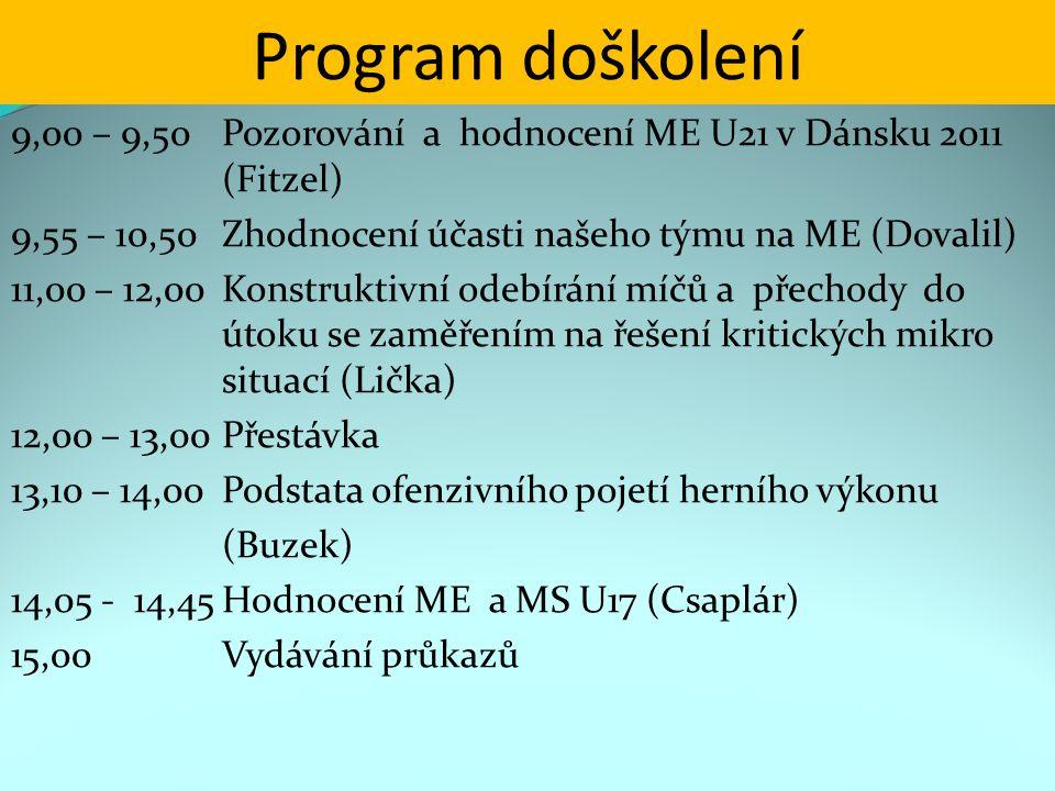 Program doškolení 9,00 – 9,50Pozorování a hodnocení ME U21 v Dánsku 2011 (Fitzel) 9,55 – 10,50Zhodnocení účasti našeho týmu na ME (Dovalil) 11,00 – 12