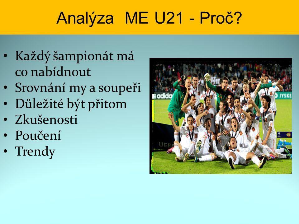Každý šampionát má co nabídnout Srovnání my a soupeři Důležité být přitom Zkušenosti Poučení Trendy Analýza ME U21 - Proč?
