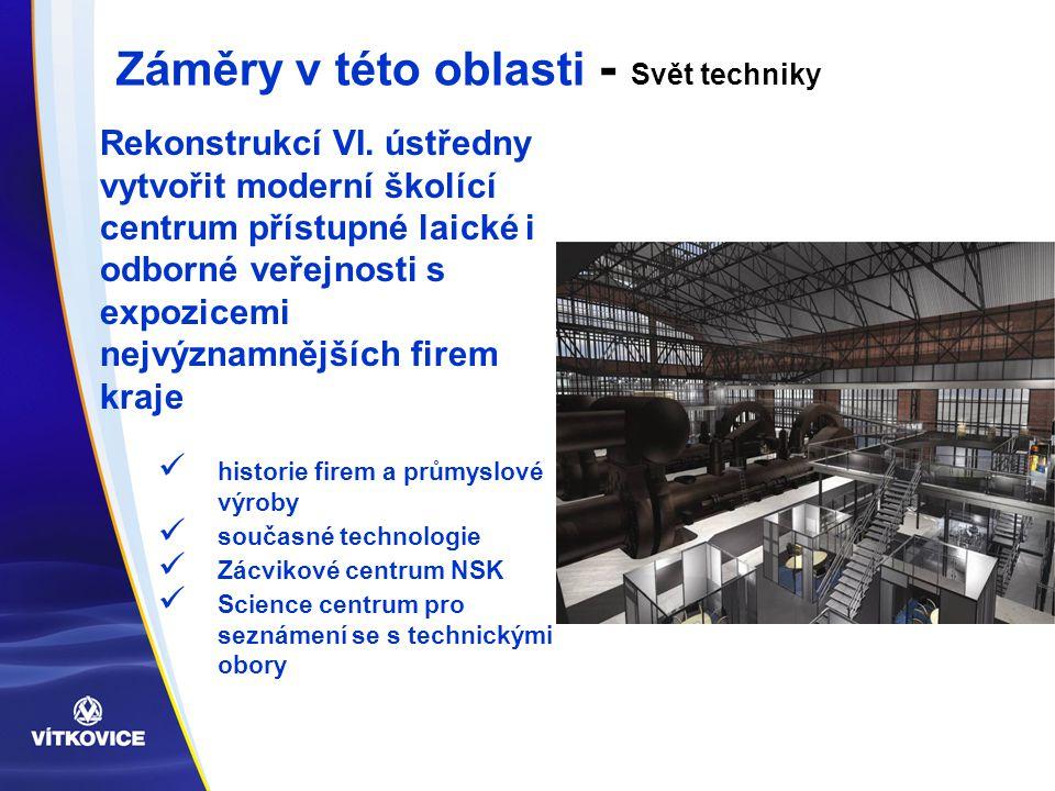 historie firem a průmyslové výroby současné technologie Zácvikové centrum NSK Science centrum pro seznámení se s technickými obory Záměry v této oblasti - Svět techniky Rekonstrukcí VI.