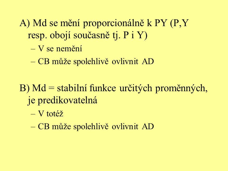 A) Md se mění proporcionálně k PY (P,Y resp. obojí současně tj. P i Y) –V se nemění –CB může spolehlivě ovlivnit AD B) Md = stabilní funkce určitých p