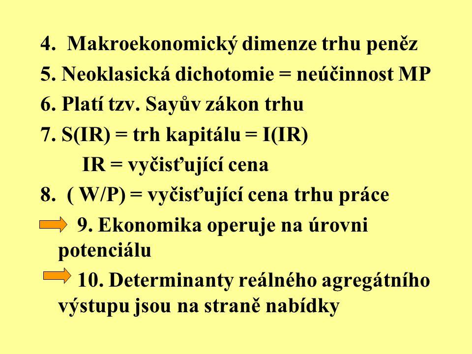 4. Makroekonomický dimenze trhu peněz 5. Neoklasická dichotomie = neúčinnost MP 6. Platí tzv. Sayův zákon trhu 7. S(IR) = trh kapitálu = I(IR) IR = vy