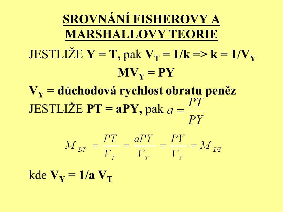 SROVNÁNÍ FISHEROVY A MARSHALLOVY TEORIE JESTLIŽE Y = T, pak V T = 1/k => k = 1/V Y MV Y = PY V Y = důchodová rychlost obratu peněz JESTLIŽE PT = aPY,