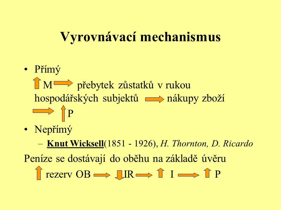 Vyrovnávací mechanismus Přímý M přebytek zůstatků v rukou hospodářských subjektů nákupy zboží P Nepřímý –Knut Wicksell(1851 - 1926), H. Thornton, D. R