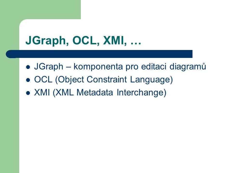 JGraph, OCL, XMI, … JGraph – komponenta pro editaci diagramů OCL (Object Constraint Language) XMI (XML Metadata Interchange)