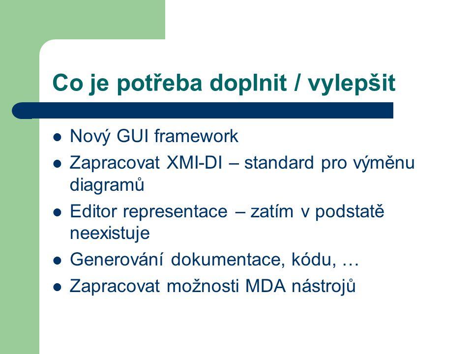 Co je potřeba doplnit / vylepšit Nový GUI framework Zapracovat XMI-DI – standard pro výměnu diagramů Editor representace – zatím v podstatě neexistuje Generování dokumentace, kódu, … Zapracovat možnosti MDA nástrojů