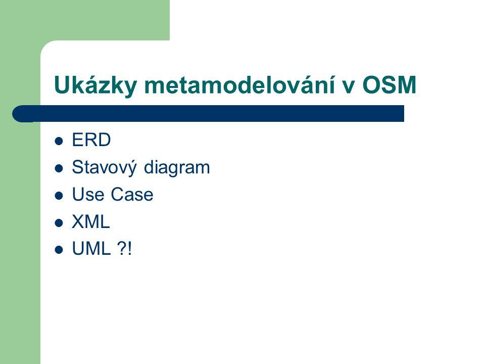Ukázky metamodelování v OSM ERD Stavový diagram Use Case XML UML !
