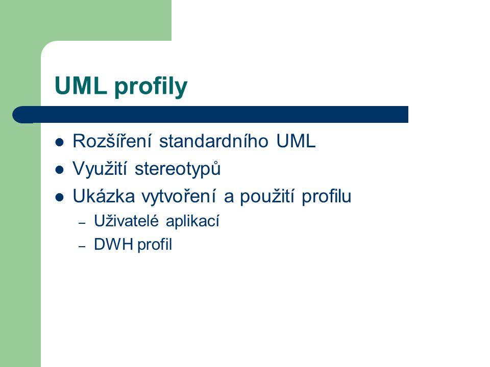 UML profily Rozšíření standardního UML Využití stereotypů Ukázka vytvoření a použití profilu – Uživatelé aplikací – DWH profil