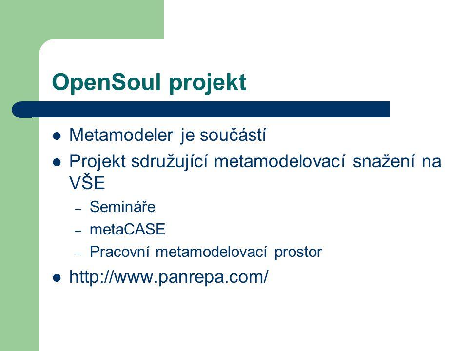 OpenSoul projekt Metamodeler je součástí Projekt sdružující metamodelovací snažení na VŠE – Semináře – metaCASE – Pracovní metamodelovací prostor http://www.panrepa.com/