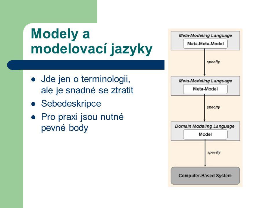 Modely a modelovací jazyky Jde jen o terminologii, ale je snadné se ztratit Sebedeskripce Pro praxi jsou nutné pevné body