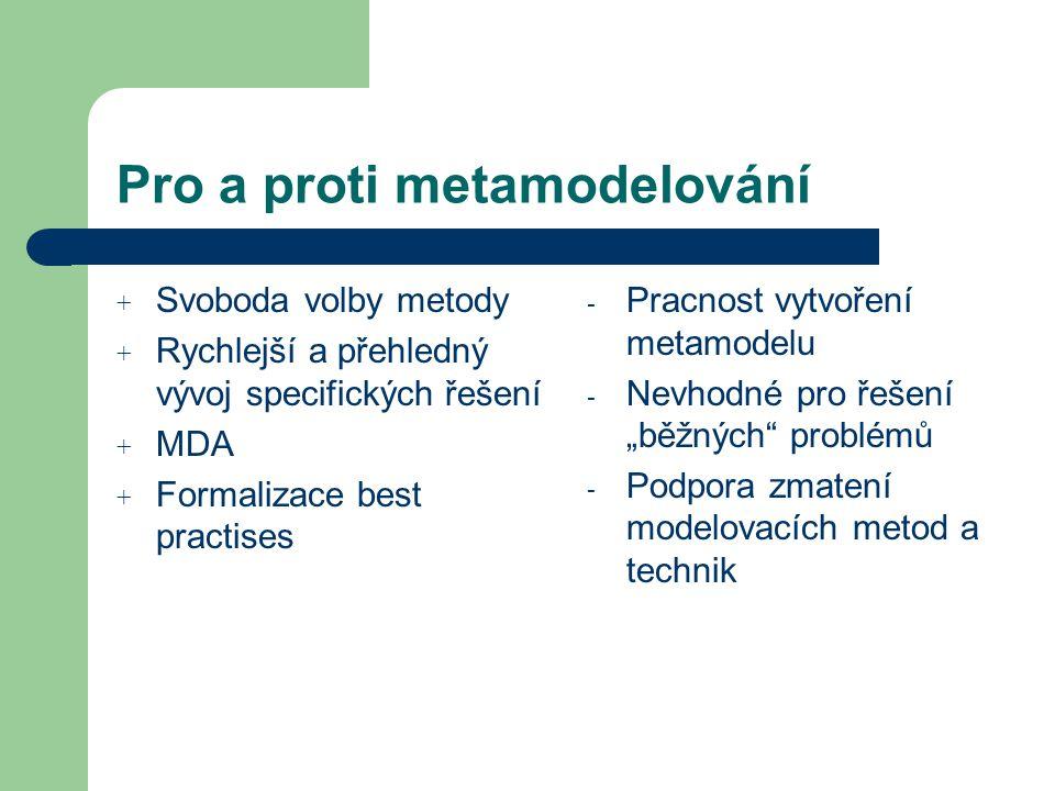 """Pro a proti metamodelování + Svoboda volby metody + Rychlejší a přehledný vývoj specifických řešení + MDA + Formalizace best practises - Pracnost vytvoření metamodelu - Nevhodné pro řešení """"běžných problémů - Podpora zmatení modelovacích metod a technik"""