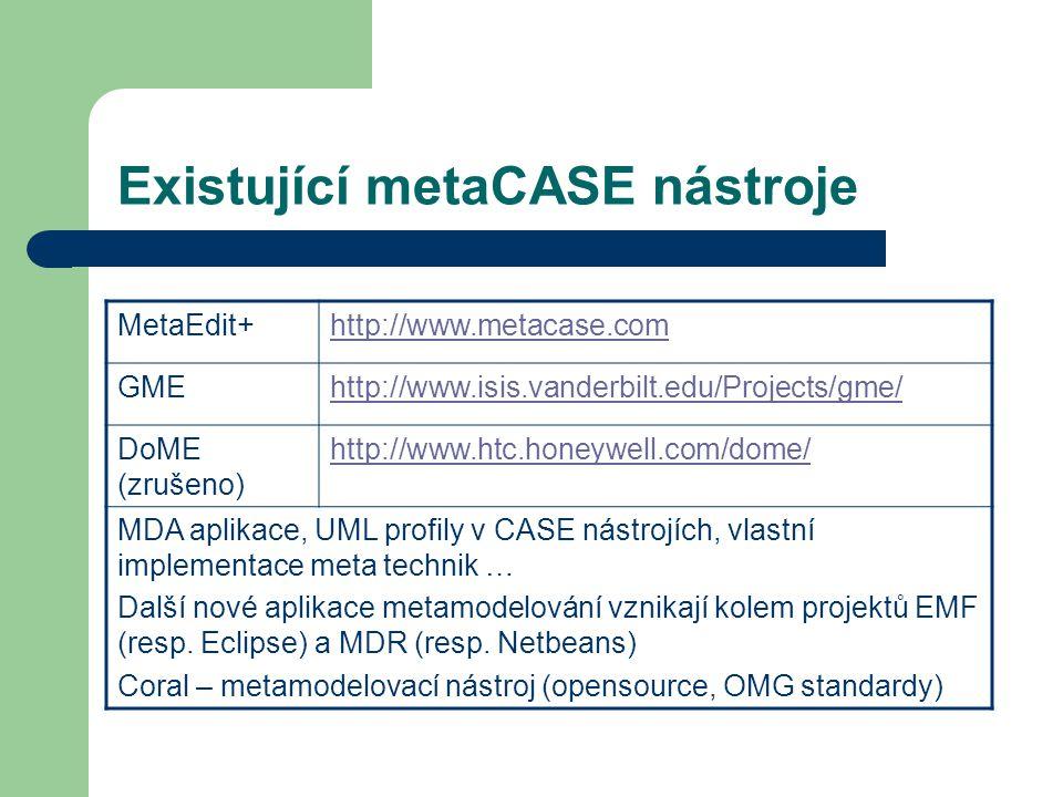 Existující metaCASE nástroje MetaEdit+http://www.metacase.com GMEhttp://www.isis.vanderbilt.edu/Projects/gme/ DoME (zrušeno) http://www.htc.honeywell.com/dome/ MDA aplikace, UML profily v CASE nástrojích, vlastní implementace meta technik … Další nové aplikace metamodelování vznikají kolem projektů EMF (resp.