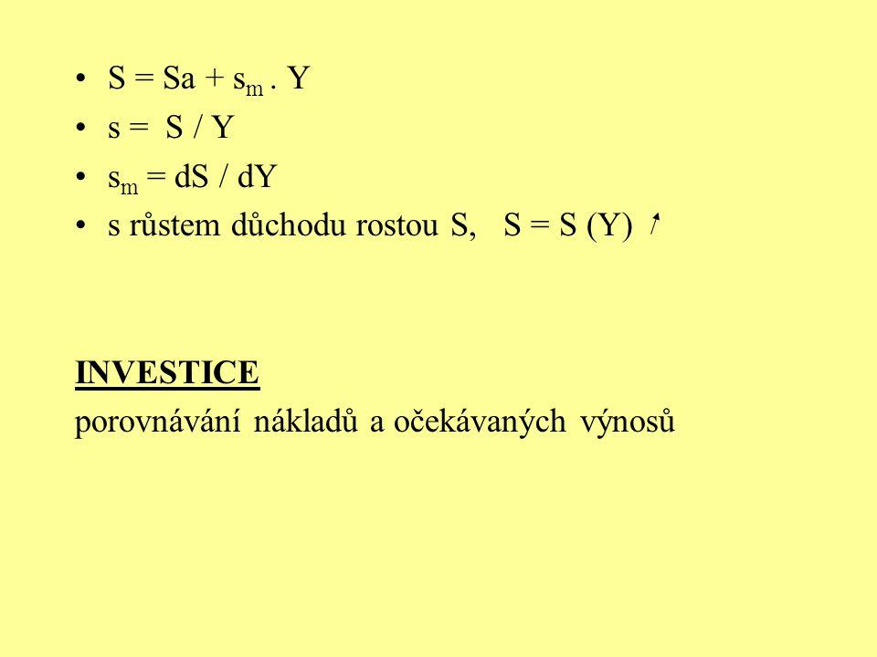 S = Sa + s m. Y s = S / Y s m = dS / dY s růstem důchodu rostou S, S = S (Y) INVESTICE porovnávání nákladů a očekávaných výnosů