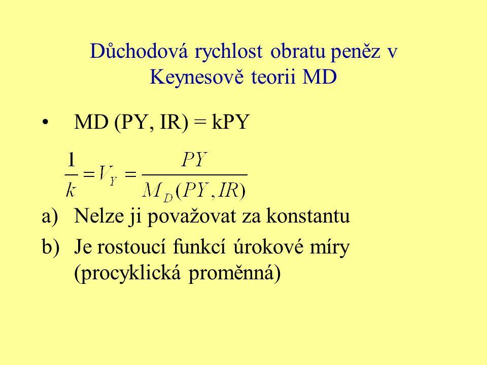 Důchodová rychlost obratu peněz v Keynesově teorii MD MD (PY, IR) = kPY a)Nelze ji považovat za konstantu b)Je rostoucí funkcí úrokové míry (procyklic