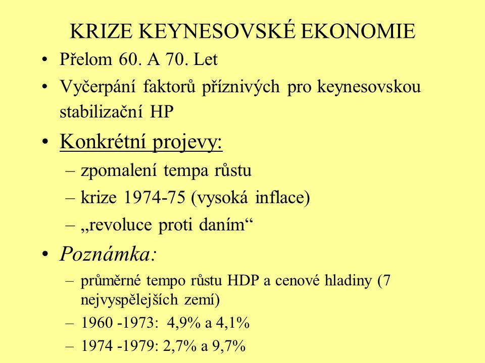 KRIZE KEYNESOVSKÉ EKONOMIE Přelom 60. A 70. Let Vyčerpání faktorů příznivých pro keynesovskou stabilizační HP Konkrétní projevy: –zpomalení tempa růst