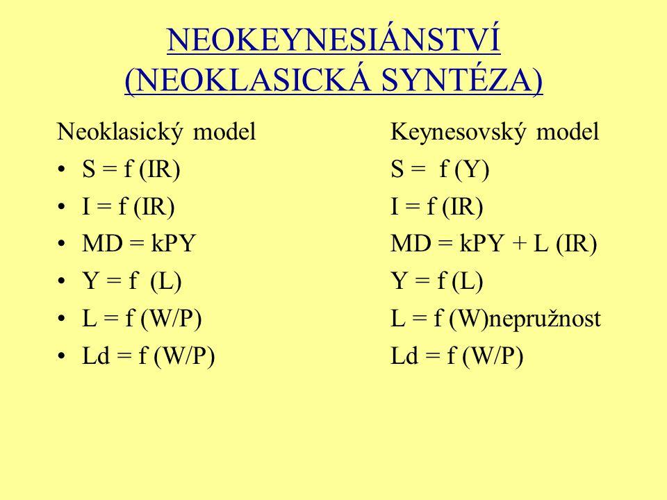 NEOKEYNESIÁNSTVÍ (NEOKLASICKÁ SYNTÉZA) Neoklasický modelKeynesovský model S = f (IR)S = f (Y) I = f (IR)I = f (IR) MD = kPYMD = kPY + L (IR) Y = f (L)