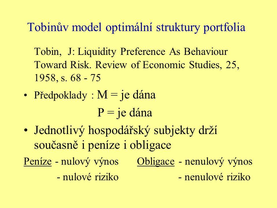 Tobinův model optimální struktury portfolia Tobin, J: Liquidity Preference As Behaviour Toward Risk. Review of Economic Studies, 25, 1958, s. 68 - 75