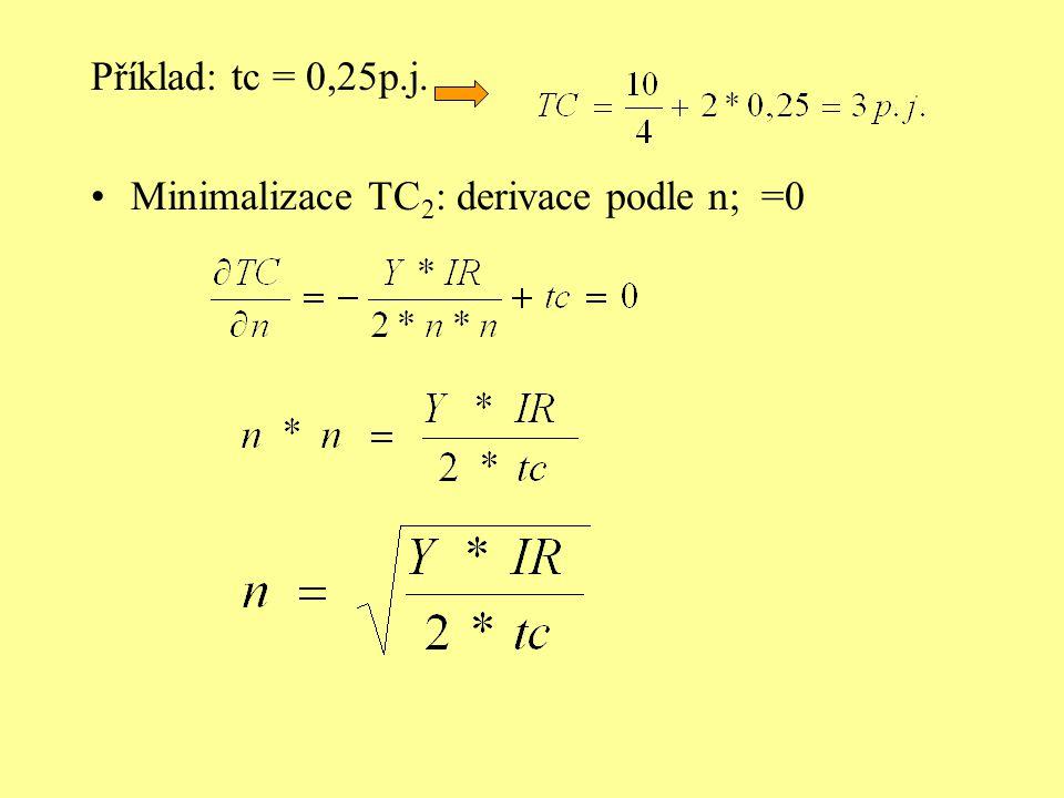 Příklad: tc = 0,25p.j. Minimalizace TC 2 : derivace podle n; =0