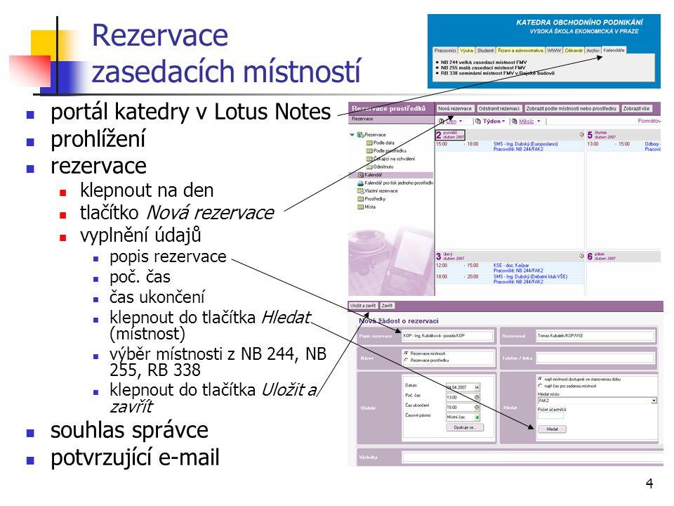 4 Rezervace zasedacích místností portál katedry v Lotus Notes prohlížení rezervace klepnout na den tlačítko Nová rezervace vyplnění údajů popis rezerv