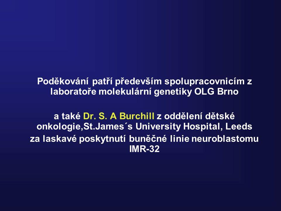 Poděkování patří především spolupracovnicím z laboratoře molekulární genetiky OLG Brno a také Dr. S. A Burchill z oddělení dětské onkologie,St.James´s