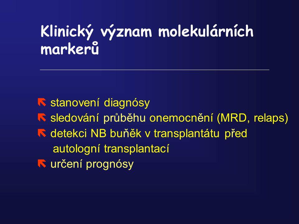 Klinický význam molekulárních markerů  stanovení diagnósy  sledování průběhu onemocnění (MRD, relaps)  detekci NB buňěk v transplantátu před autolo