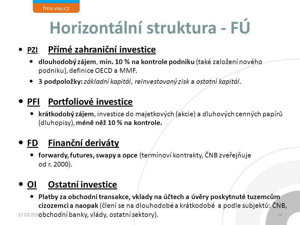 Horizontální struktura - FÚ PZI Přímé zahraniční investice dlouhodobý zájem, min. 10 % na kontrole podniku (také založení nového podniku), definice OE