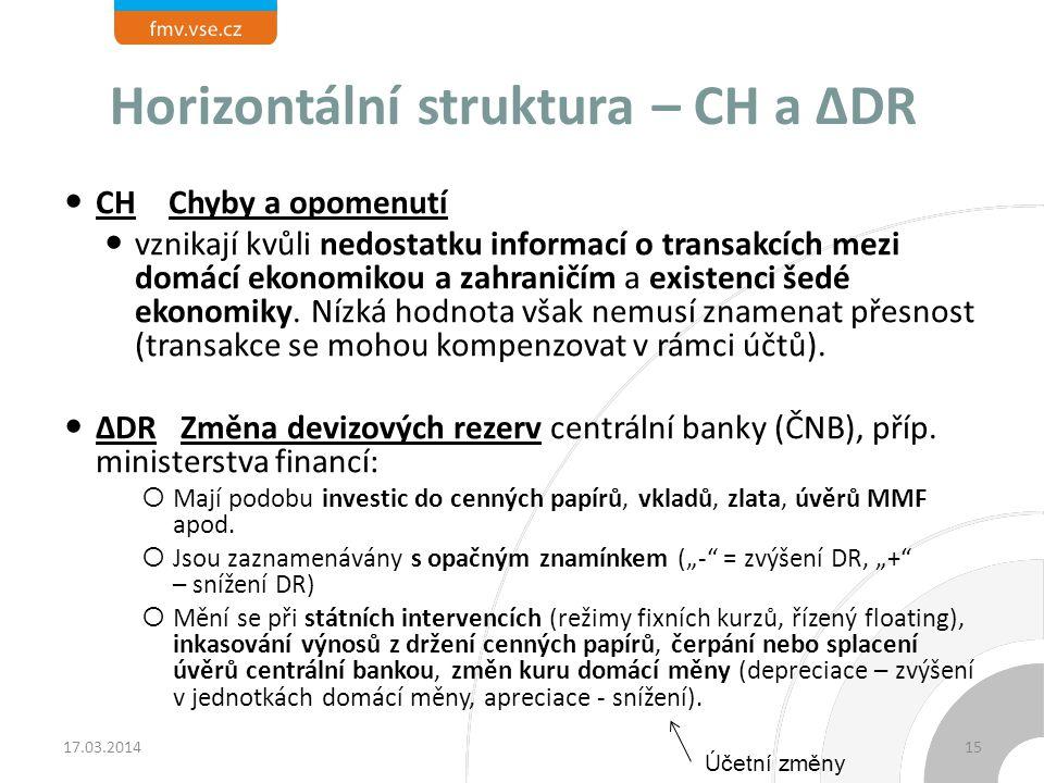 Horizontální struktura – CH a ∆DR CHChyby a opomenutí vznikají kvůli nedostatku informací o transakcích mezi domácí ekonomikou a zahraničím a existenc