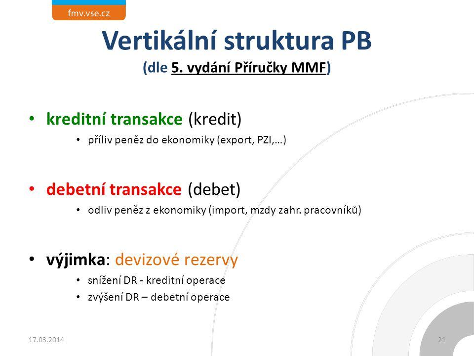 Vertikální struktura PB (dle 5. vydání Příručky MMF) kreditní transakce (kredit) příliv peněz do ekonomiky (export, PZI,…) debetní transakce (debet) o