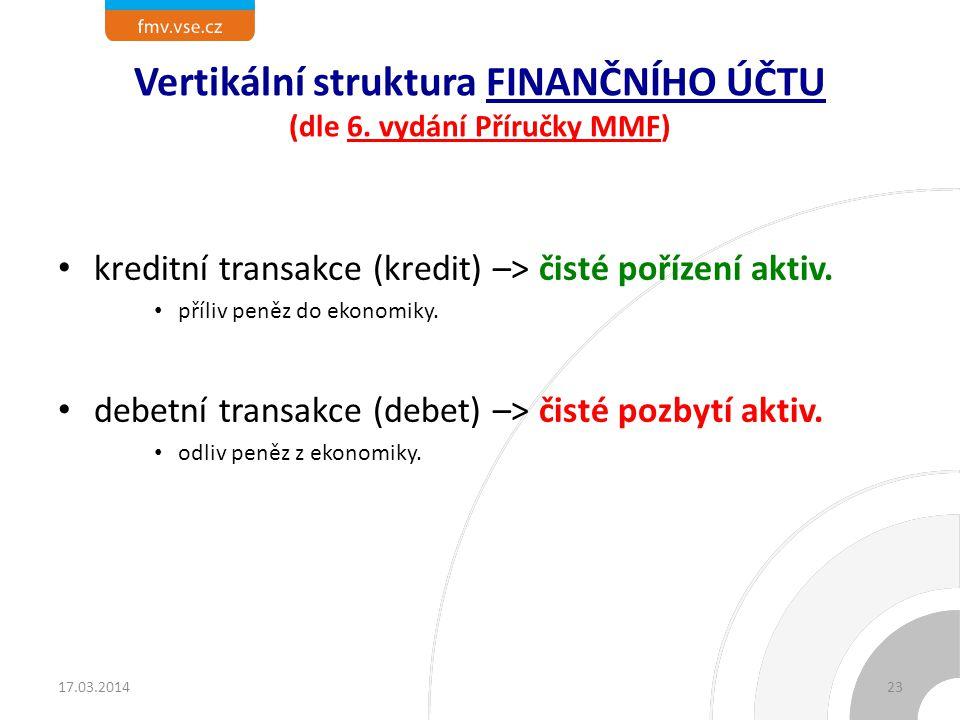 Vertikální struktura FINANČNÍHO ÚČTU (dle 6. vydání Příručky MMF) kreditní transakce (kredit) –> čisté pořízení aktiv. příliv peněz do ekonomiky. debe