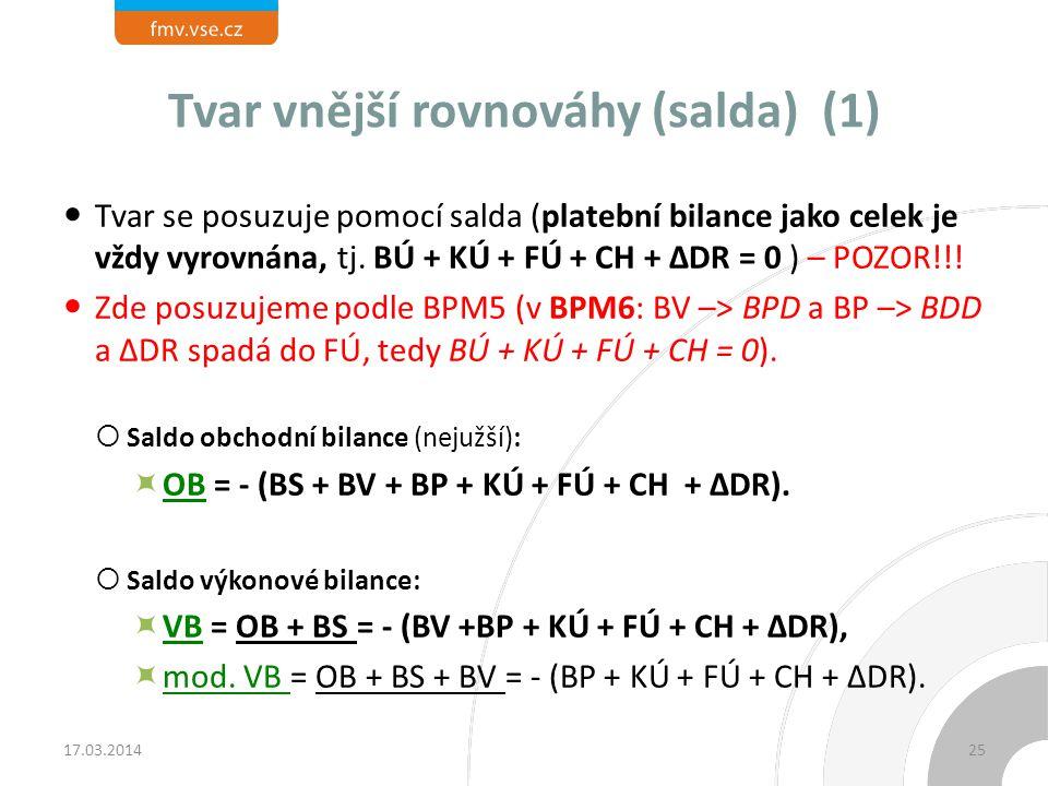 Tvar vnější rovnováhy (salda) (1) Tvar se posuzuje pomocí salda (platební bilance jako celek je vždy vyrovnána, tj. BÚ + KÚ + FÚ + CH + ∆DR = 0 ) – PO
