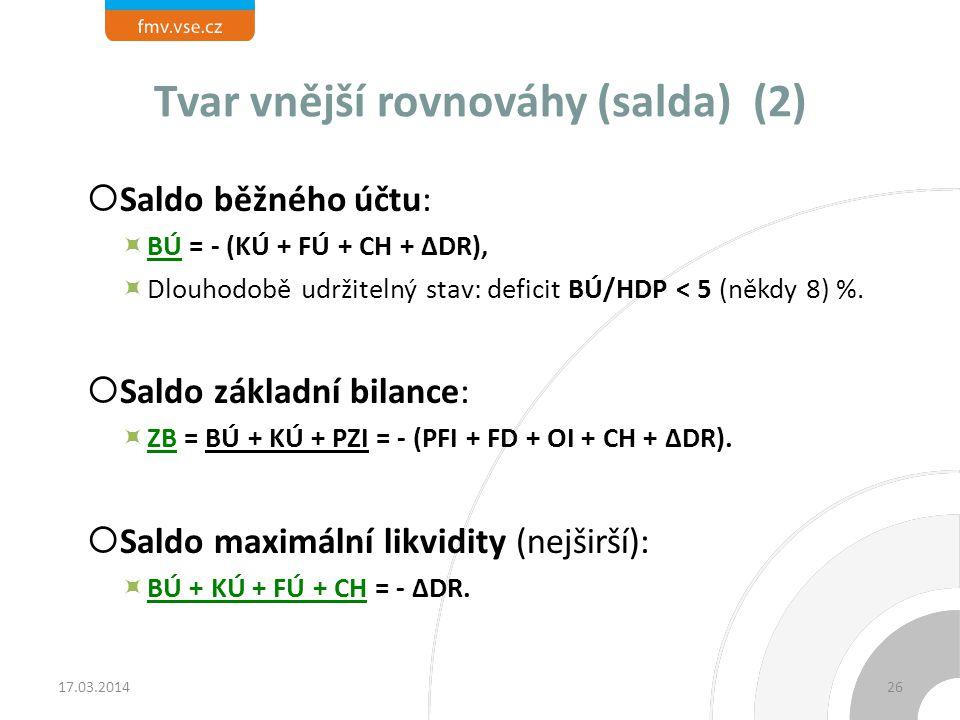 Tvar vnější rovnováhy (salda) (2)  Saldo běžného účtu:  BÚ = - (KÚ + FÚ + CH + ∆DR),  Dlouhodobě udržitelný stav: deficit BÚ/HDP < 5 (někdy 8) %. 