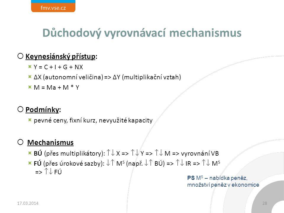 Důchodový vyrovnávací mechanismus  Keynesiánský přístup:  Y = C + I + G + NX  ∆X (autonomní veličina) => ∆Y (multiplikační vztah)  M = Ma + M * Y