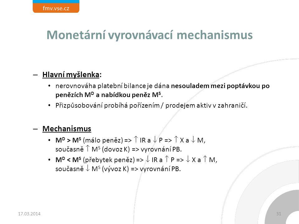 Monetární vyrovnávací mechanismus – Hlavní myšlenka: nerovnováha platební bilance je dána nesouladem mezi poptávkou po penězích M D a nabídkou peněz M