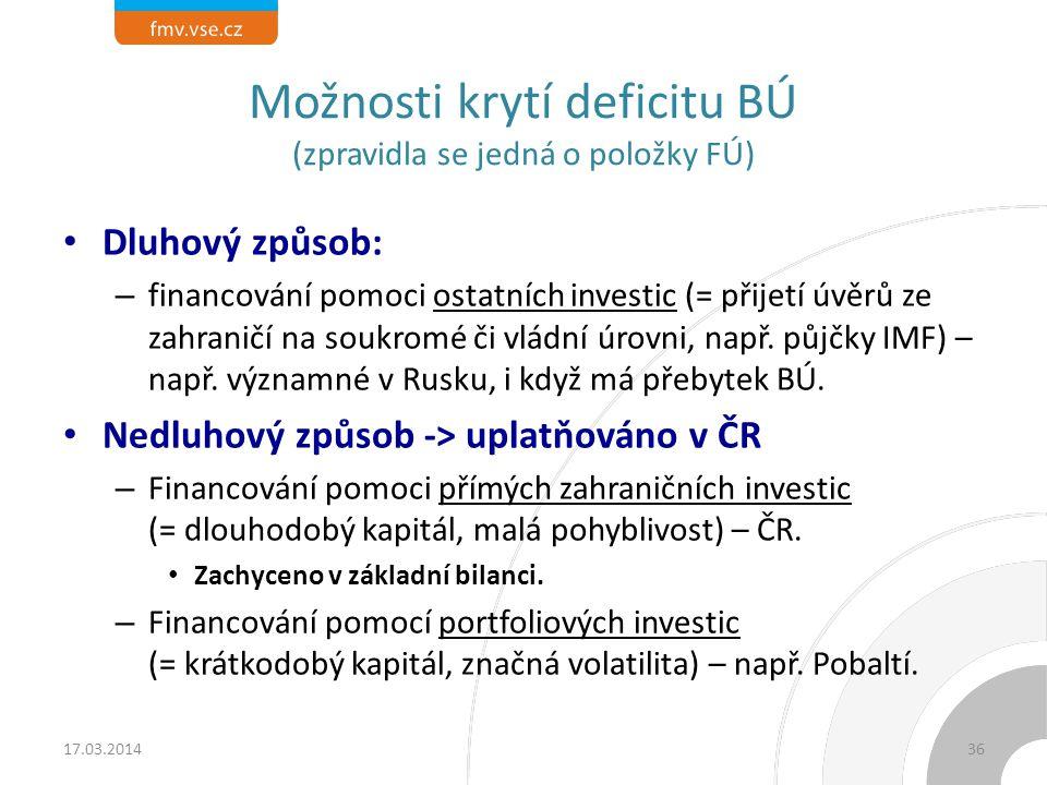 Možnosti krytí deficitu BÚ (zpravidla se jedná o položky FÚ) Dluhový způsob: – financování pomoci ostatních investic (= přijetí úvěrů ze zahraničí na
