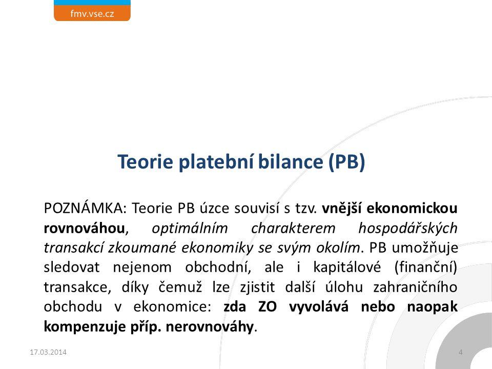 Teorie platební bilance (PB) POZNÁMKA: Teorie PB úzce souvisí s tzv. vnější ekonomickou rovnováhou, optimálním charakterem hospodářských transakcí zko