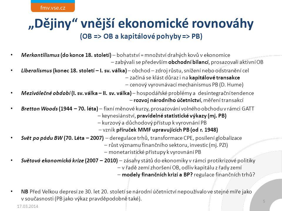 Dodatek: kurzové změny DR- ilustrace 17.03.201416