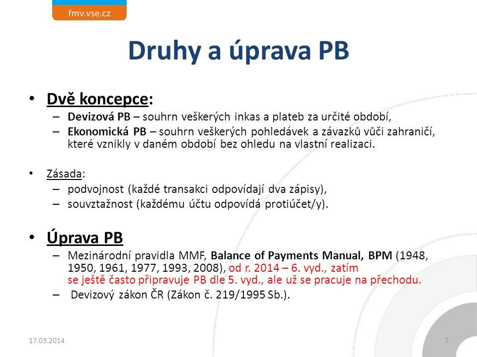 Druhy a úprava PB Dvě koncepce: – Devizová PB – souhrn veškerých inkas a plateb za určité období, – Ekonomická PB – souhrn veškerých pohledávek a záva