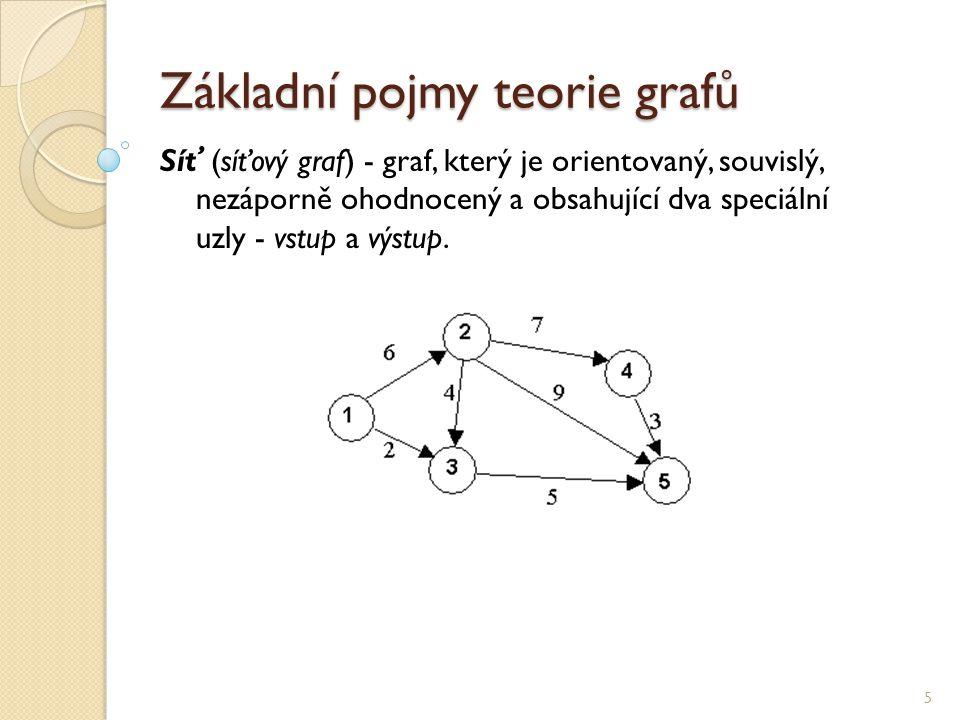 Základní pojmy teorie grafů 5 Síť (síťový graf) - graf, který je orientovaný, souvislý, nezáporně ohodnocený a obsahující dva speciální uzly - vstup a výstup.