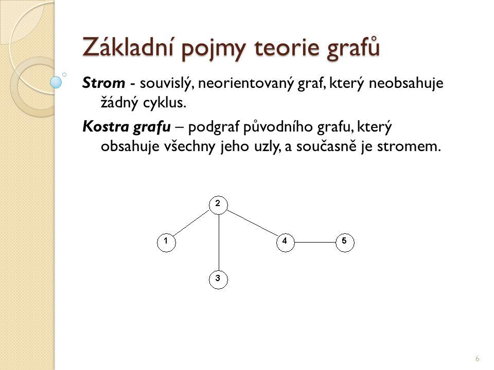 Optimální spojení míst (minimální kostra grafu) 7