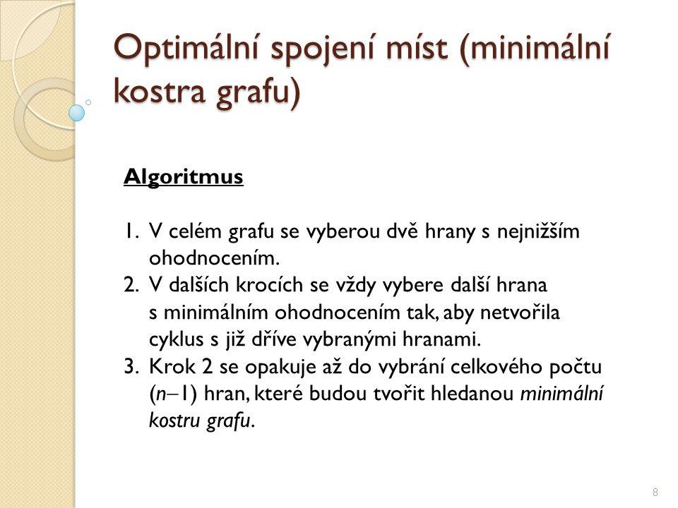8 Algoritmus 1.V celém grafu se vyberou dvě hrany s nejnižším ohodnocením.