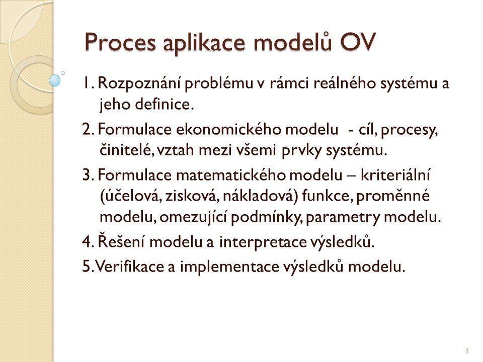 Proces aplikace modelů OV 1. Rozpoznání problému v rámci reálného systému a jeho definice. 2. Formulace ekonomického modelu - cíl, procesy, činitelé,