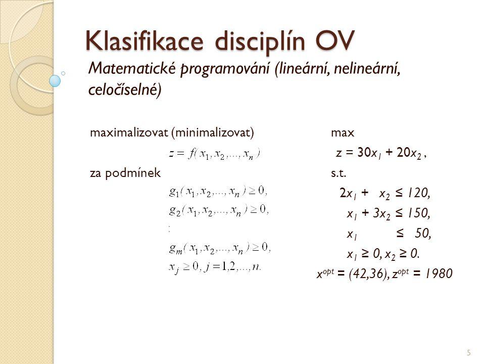 Klasifikace disciplín OV 5 Matematické programování (lineární, nelineární, celočíselné) maximalizovat (minimalizovat)max z = 30x 1 + 20x 2, za podmíne