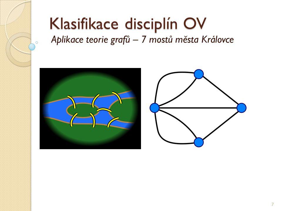 Klasifikace disciplín OV 7 Aplikace teorie grafů – 7 mostů města Královce