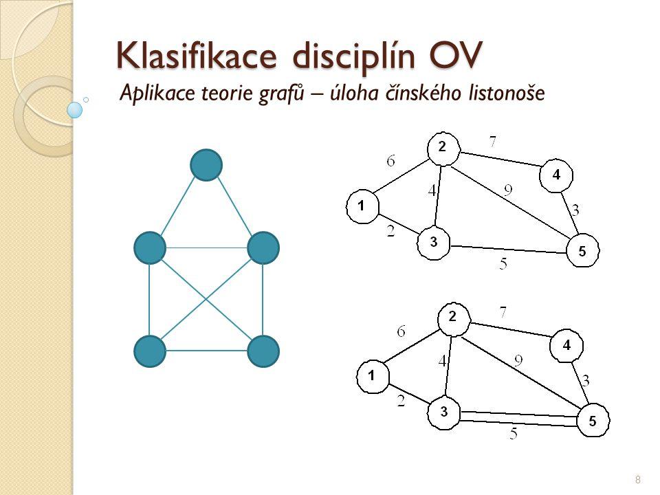 Klasifikace disciplín OV 9 Řízení projektů (jedna z aplikací TG)