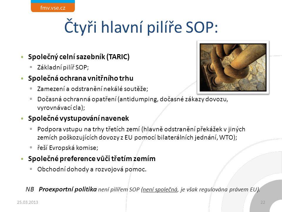 Čtyři hlavní pilíře SOP: Společný celní sazebník (TARIC) ▫ Základní pilíř SOP; Společná ochrana vnitřního trhu ▫ Zamezení a odstranění nekálé soutěže;