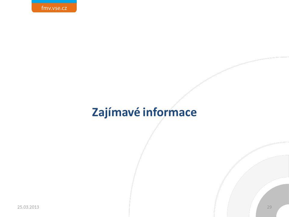 Zajímavé informace 2925.03.2013