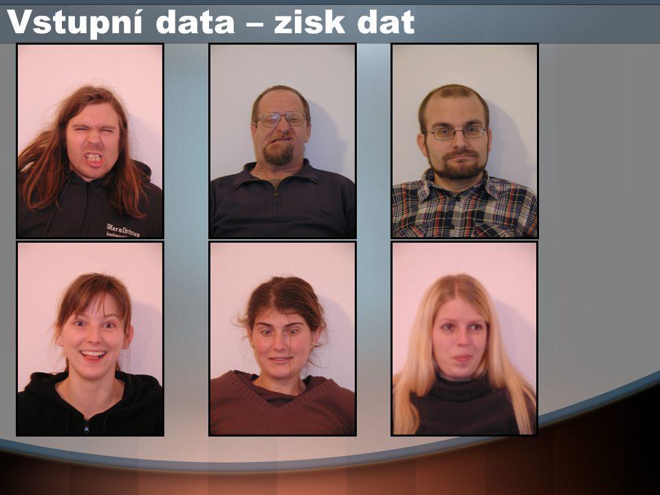  Fotky 13 lidí  Od každého člověka 11 fotek s různými výrazy