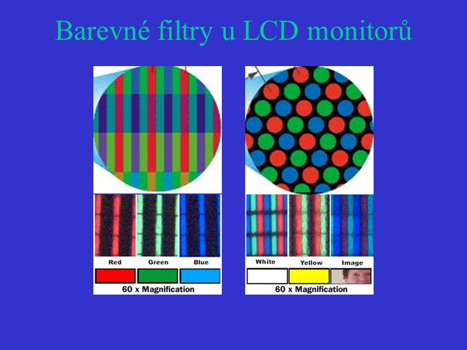 Barevné filtry u LCD monitorů